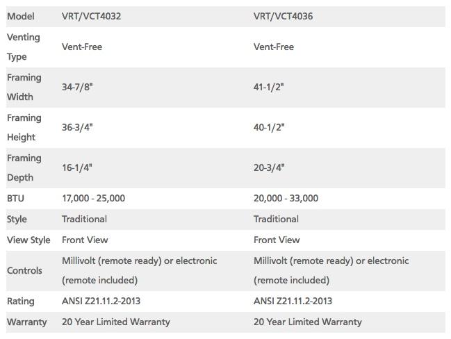 vrc4000z-specs.jpeg