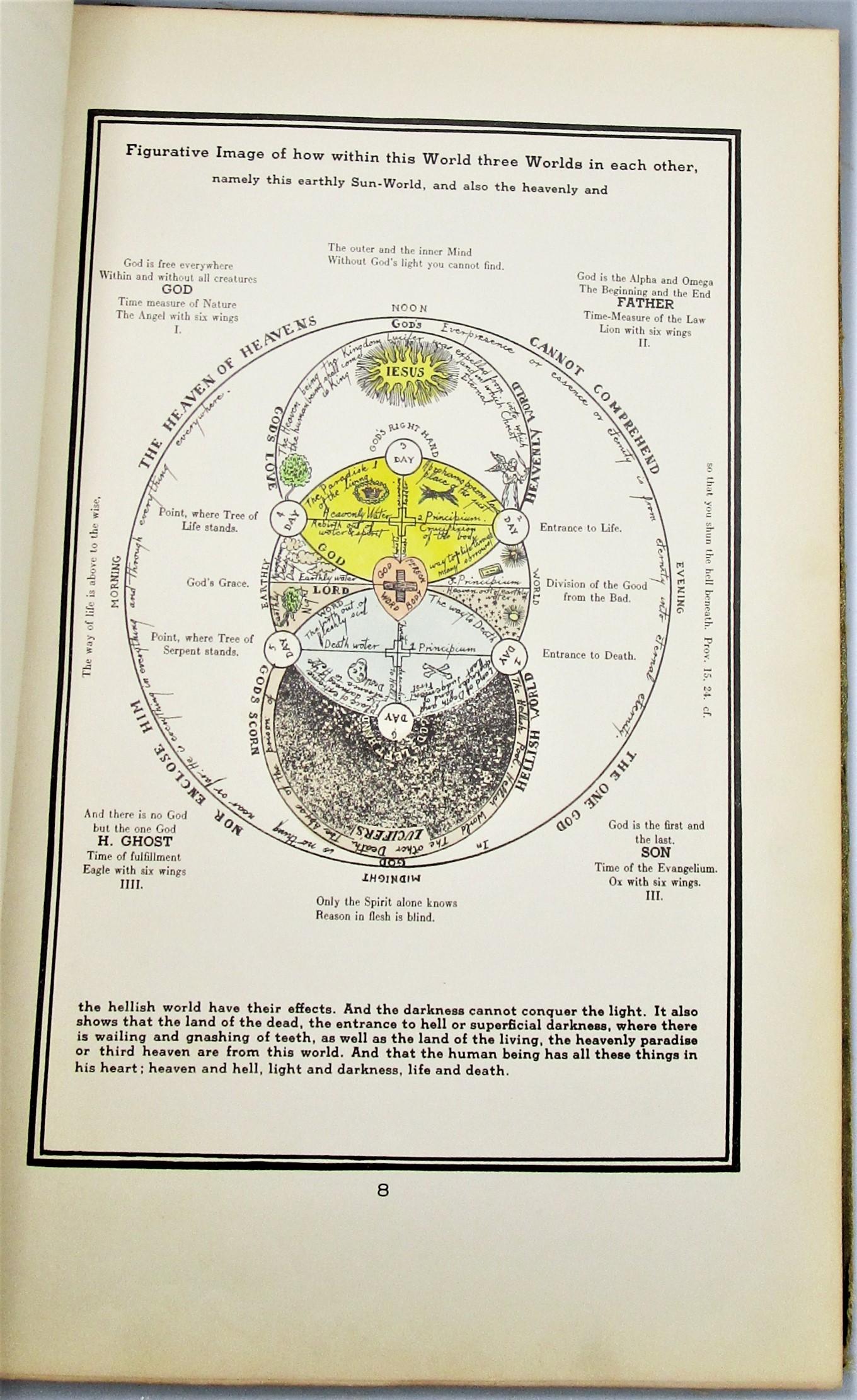 SECRET SYMBOLS OF THE ROSICRUCIANS - 1935 [plates]