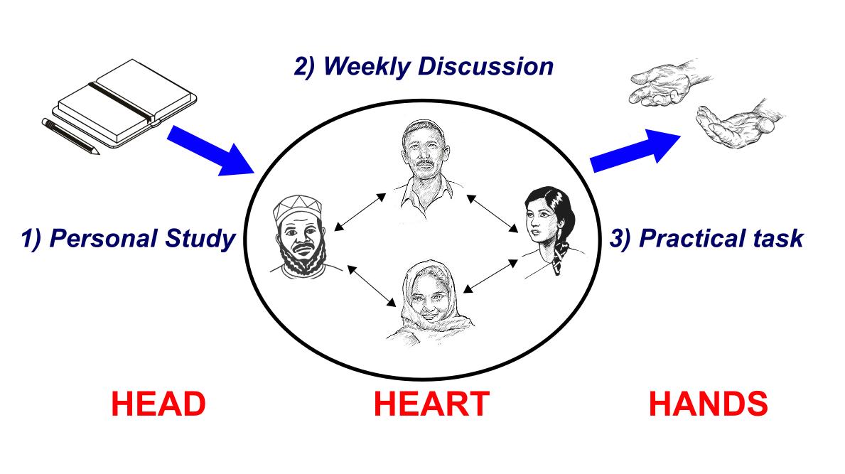 00.-new-hhh-diagram2.png