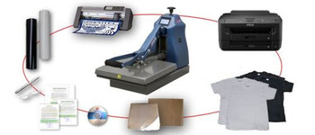 Heat Press, Printer, Cutter COMBO Deal 02