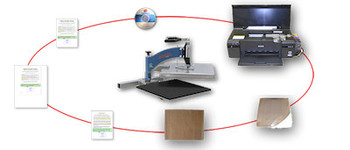 Printer and Heat Press Deal 1