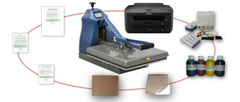 Printer and Heat Press Deal 3
