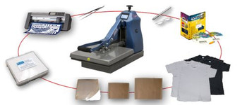Rhinestone and Heat Press Deal 2