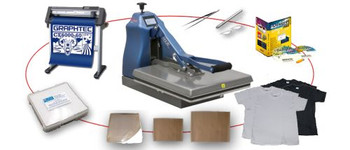 Rhinestone and Heat Press Deal 3