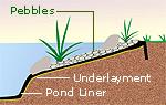 edging-incline-w-pebbles.jpg