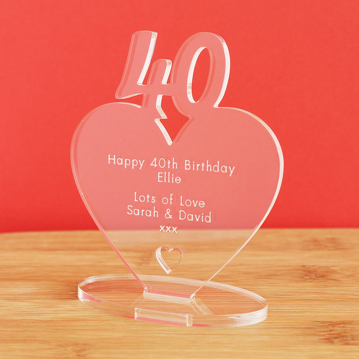 40th Milestone Birthday Personalised Keepsake