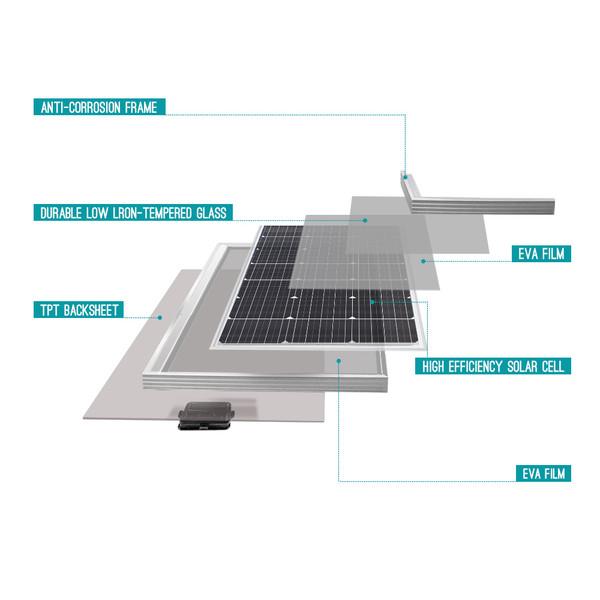 Panel Solar Monocristalino 100W 12V