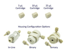 Static Mixer Development Kit, Micro Flow, Biocompatible