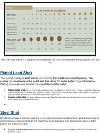 Shot Information & Data Tables