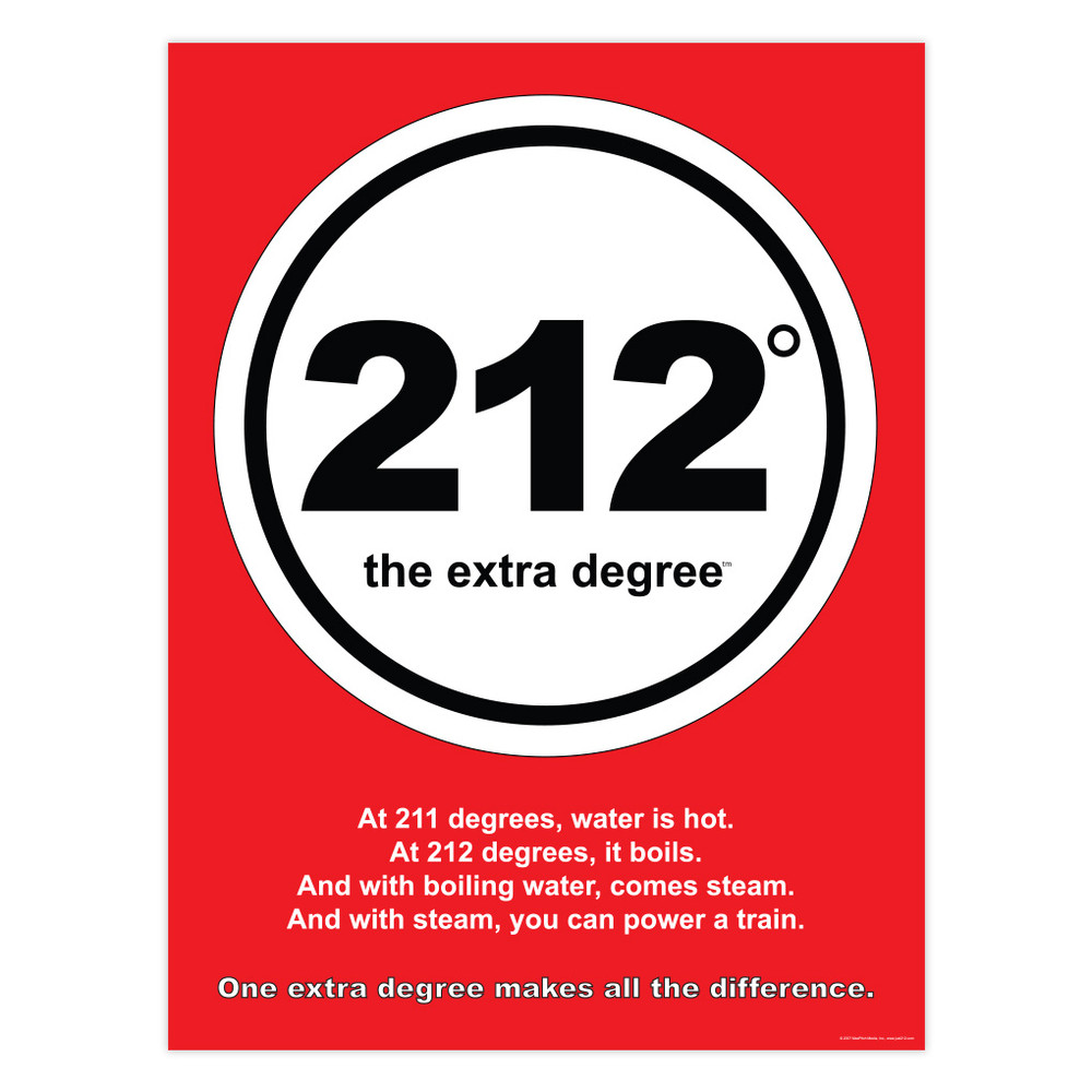 212° Logo 18 in. x 24 in. Poster (vertical)