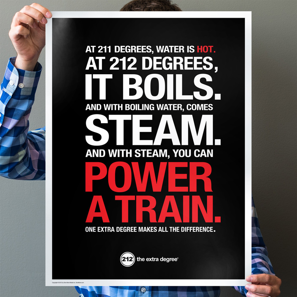 212° Block Point 18 in. x 24 in. Poster (black)
