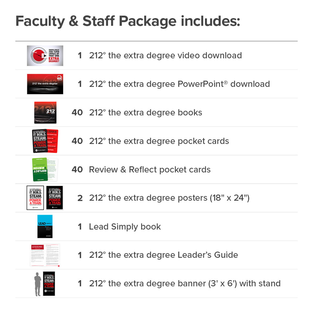 212° Faculty & Staff Package