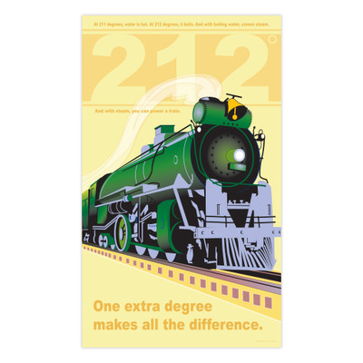 212° Steam Train 18x30 Poster