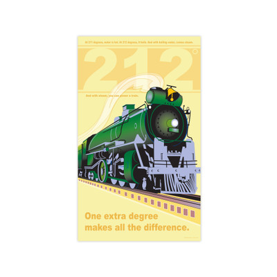 212° Steam Train 9x15 mini-Poster