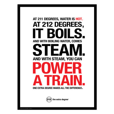 212° Block Point 18 in. x 24 in. Poster (white)