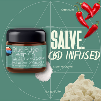 Blue Ridge CBD Infused Salve 2oz - 200mg