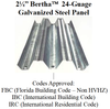"2¼"" 24-Gauge BERTHA Galvanized Steel Panel"