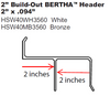 Bertha H Header with 2 inch build out
