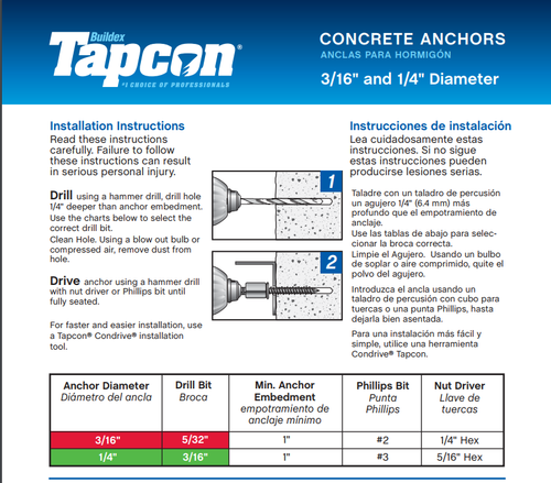 Tapcon Screw Anchors for Hurricane Shutters