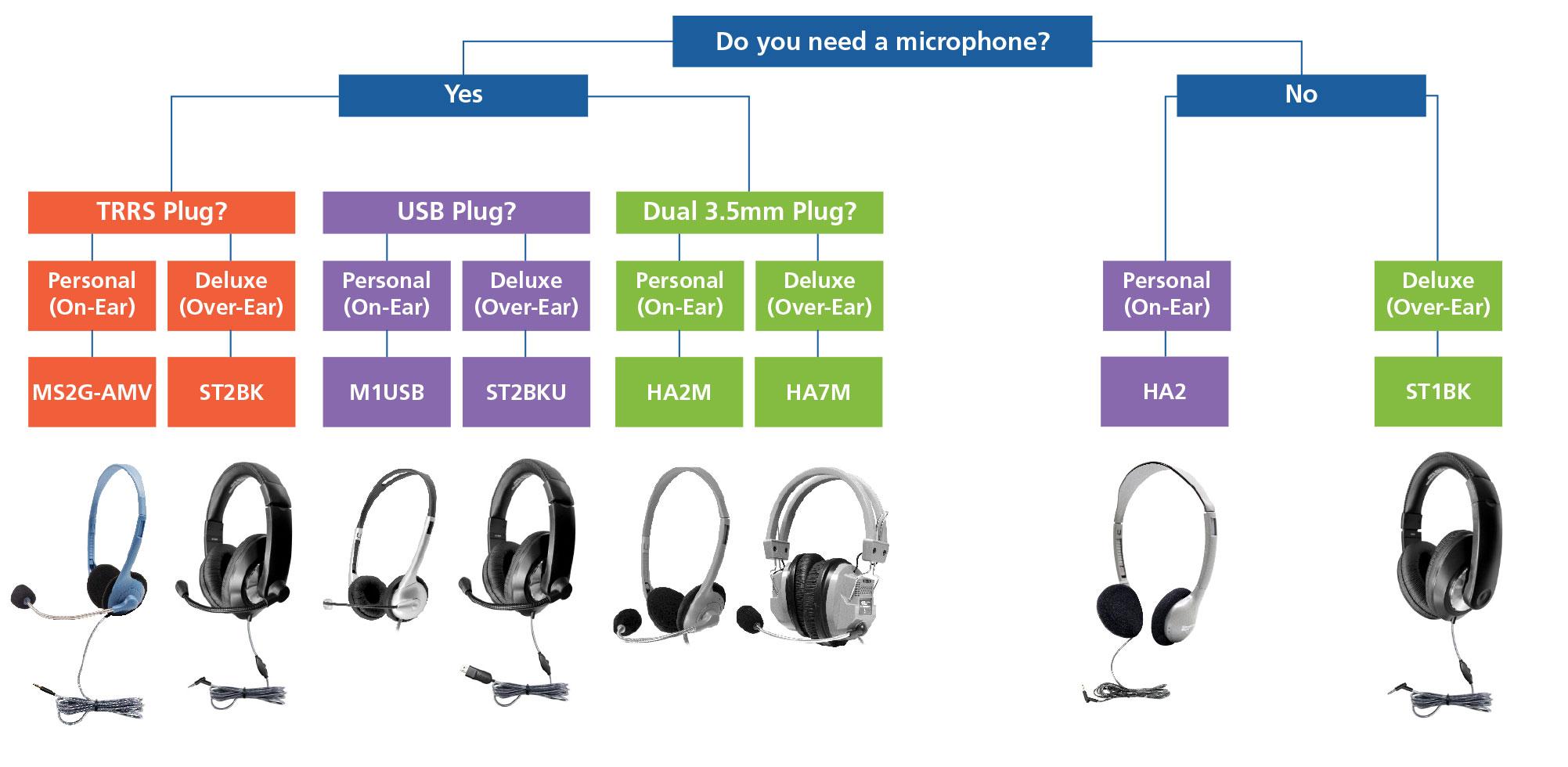 how-to-buy-headphones-d1-2.jpg