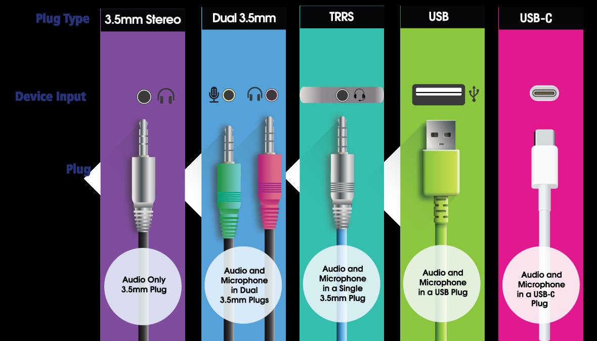 plug-types-d5.png