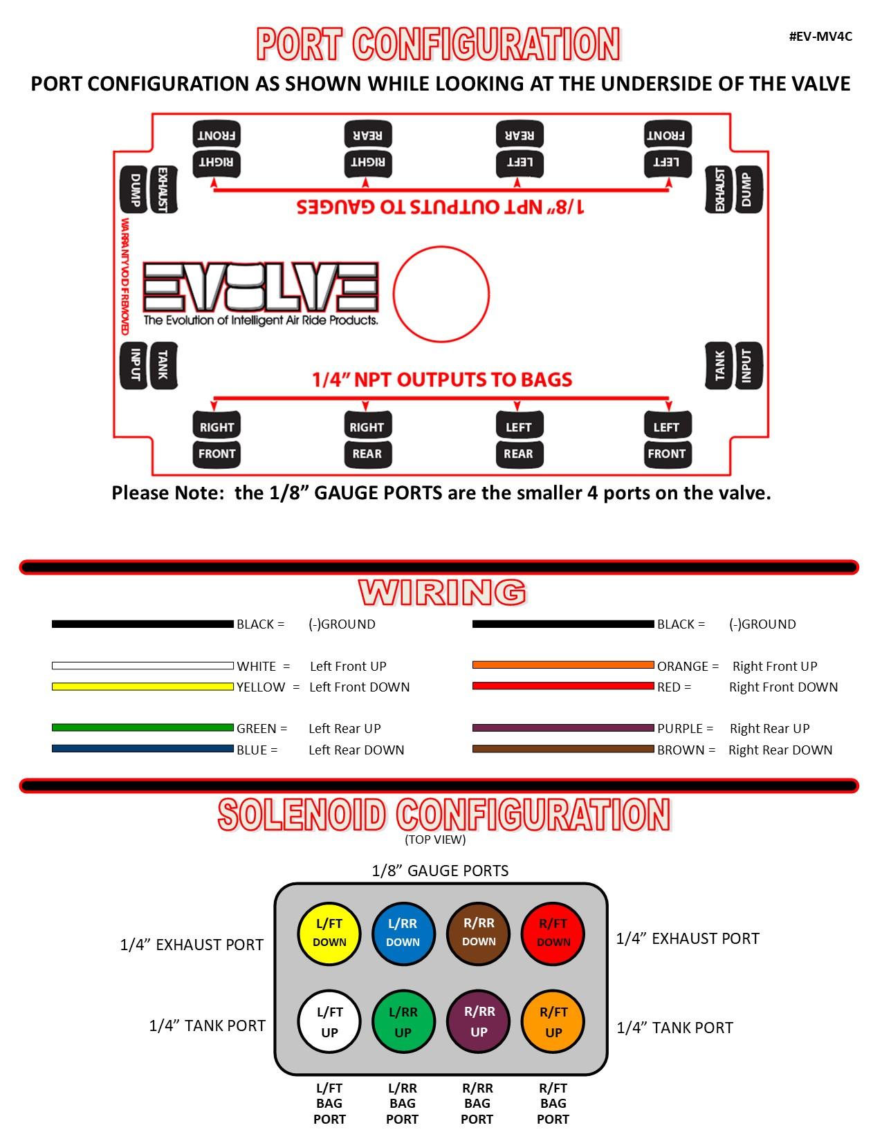 evolve-mv4c-diagram.jpg