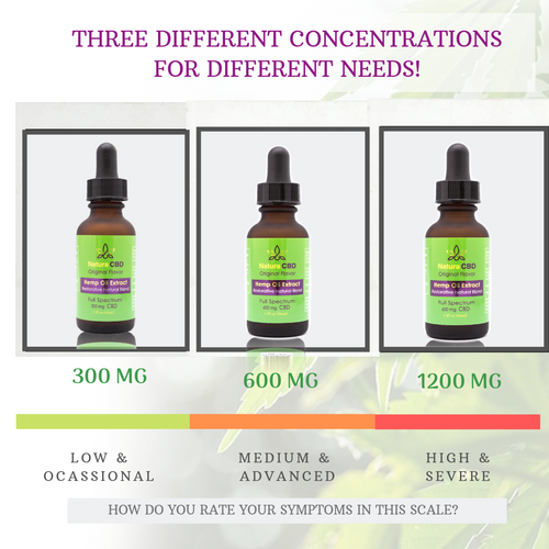 Dosage CBD Oil | Natura CBD