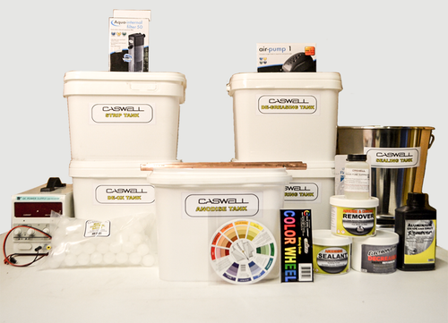 Aluminium Anodizing Kits