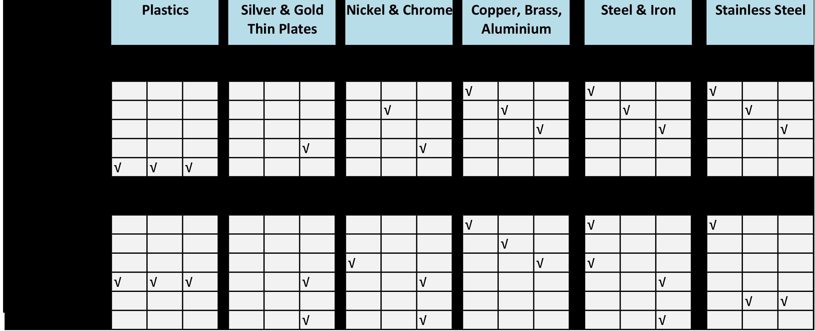 buffing-wheels-sheet1.png