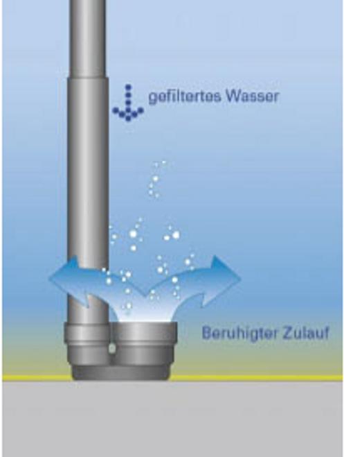 """4"""" Calmed Inlet by (4000100) 3P Technik - How it works"""