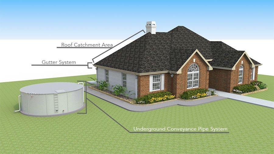 xl23-schematic-house.jpg