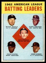 1963 Topps #2 Runnels/Mantle/Robinson/Hinton/Siebern AL Batting Leaders Ex-Mint  ID: 236560
