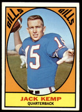 1967 Topps #24 Jack Kemp Excellent  ID: 244304