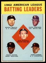 1963 Topps #2 Runnels/Mantle/Robinson/Hinton/Siebern AL Batting Leaders Ex-Mint  ID: 258202
