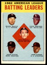 1963 Topps #2 Runnels/Mantle/Robinson/Hinton/Siebern AL Batting Leaders Excellent+  ID: 235615