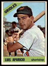 1966 Topps #90 Luis Aparicio DP Excellent+  ID: 211370