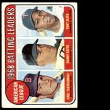 1969 Topps #1 Carl Yastrzemski/Danny Cater/Tony Oliva A.L. Batting Leaders Very Good  ID: 203750