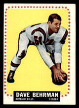 1964 Topps #24 Dave Behrman Excellent+  ID: 273158
