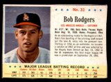 1963 Post Cereal #31 Bob Rodgers Excellent  ID: 280860