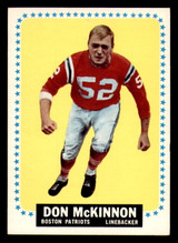 1964 Topps #14 Don McKinnon Excellent+  ID: 273150
