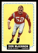 1964 Topps #14 Don McKinnon Excellent+  ID: 273151