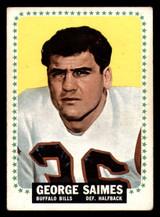 1964 Topps #36 George Saimes Very Good RC Rookie  ID: 273163