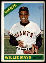 1966 Topps #1 Willie Mays Very Good  ID: 149936