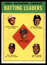 1963 Topps #1 Tommy Davis/Frank Robinson/Stan Musial/Bill White/Hank Aaron NL Batting Leaders Excellent+  ID: 149498