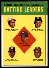 1963 Topps #1 Tommy Davis/Frank Robinson/Stan Musial/Bill White/Hank Aaron NL Batting Leaders Excellent+  ID: 149499