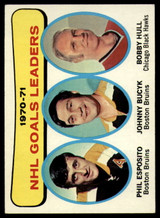 1971-72 Topps #1 Phil Esposito/Johnny Bucyk/Bobby Hull LL Excellent+