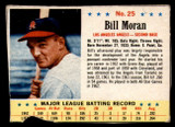 1963 Post Cereal #25 Billy Moran Good  ID: 280853
