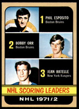 1972-73 Topps #63 Phil Esposito/Bobby Orr/Jean Ratelle LL Near Mint