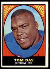 1967 Topps #117 Tom Day Very Good  ID: 217021