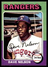 1975 Topps Mini #435 Dave Nelson Ex-Mint